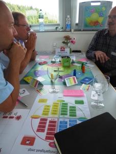 Veränderungen & Organisationsentwicklung