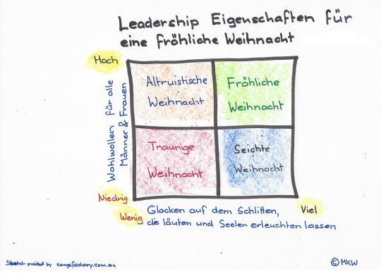 Leadership-Weihnachten