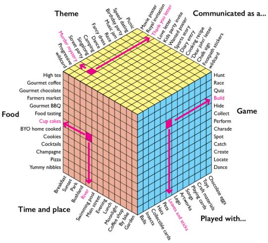 6-dim_cube