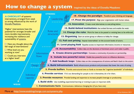 system change.jpg